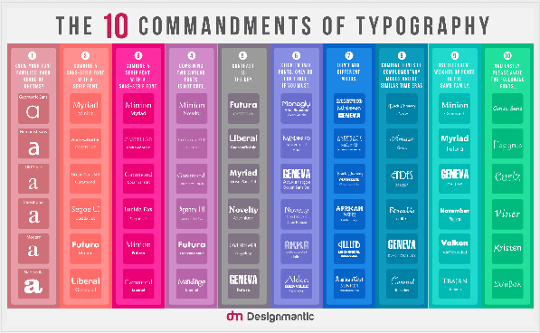 The Ten Commandments of Typography infographic by DesignMantic