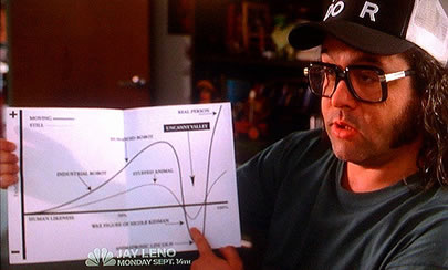 Frank explains the Uncanny Valley