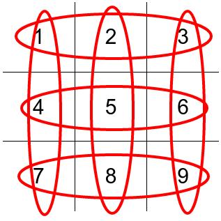 tic-tac-toe combinations