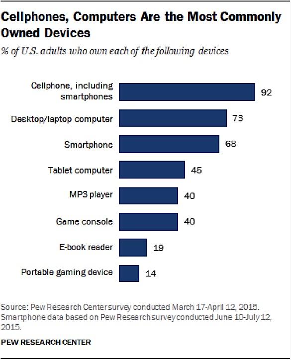 What Is Digital Marketing(1)