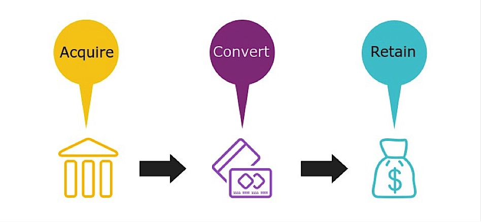 What Is Digital Marketing(2)
