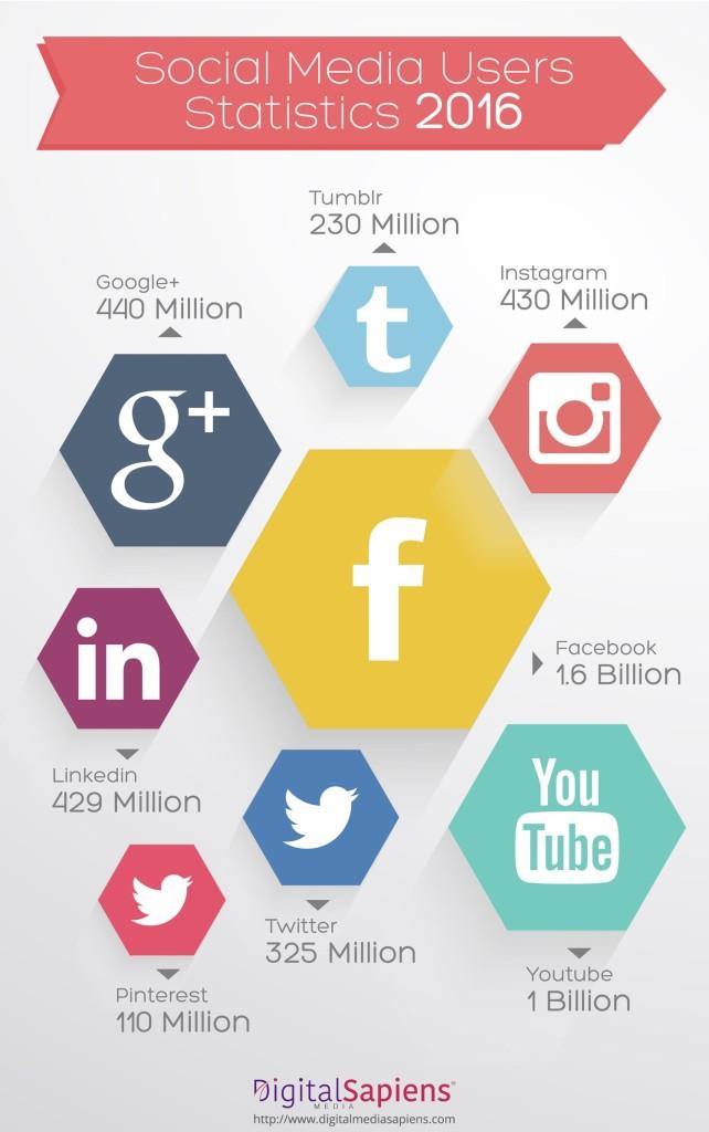 What Is Digital Marketing(6b)