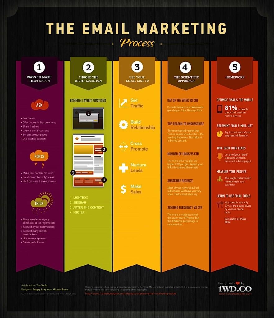 What Is Digital Marketing(8)