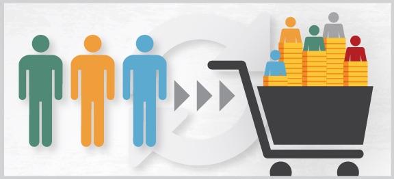 What Is Digital Marketing(8c)
