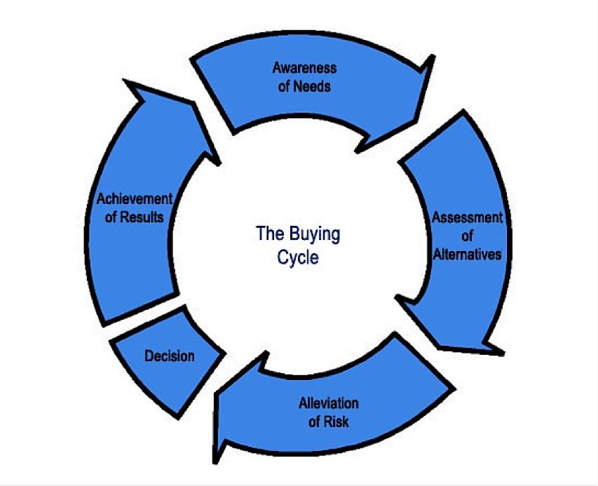 What Is Digital Marketing(10)