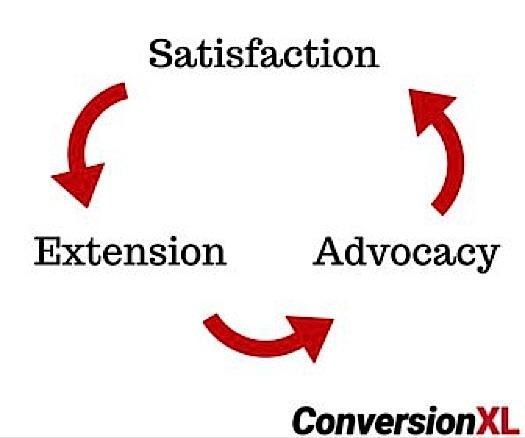 What Is Digital Marketing(12)