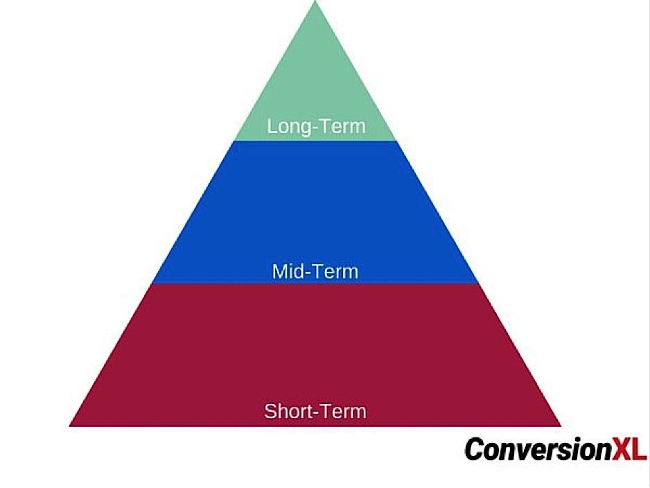What Is Digital Marketing(13)