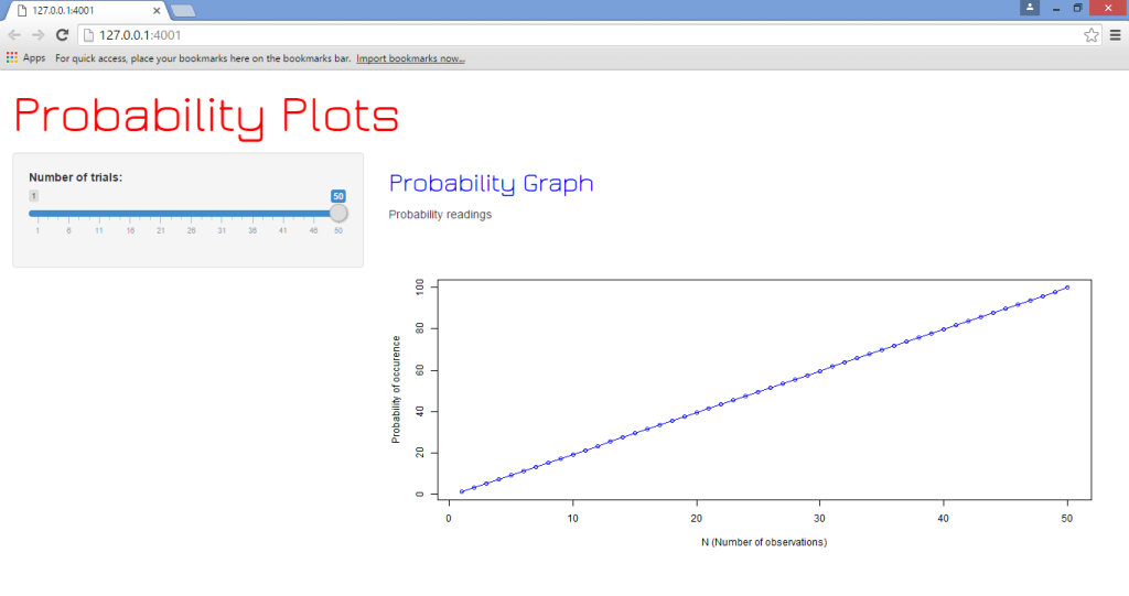 probability graph