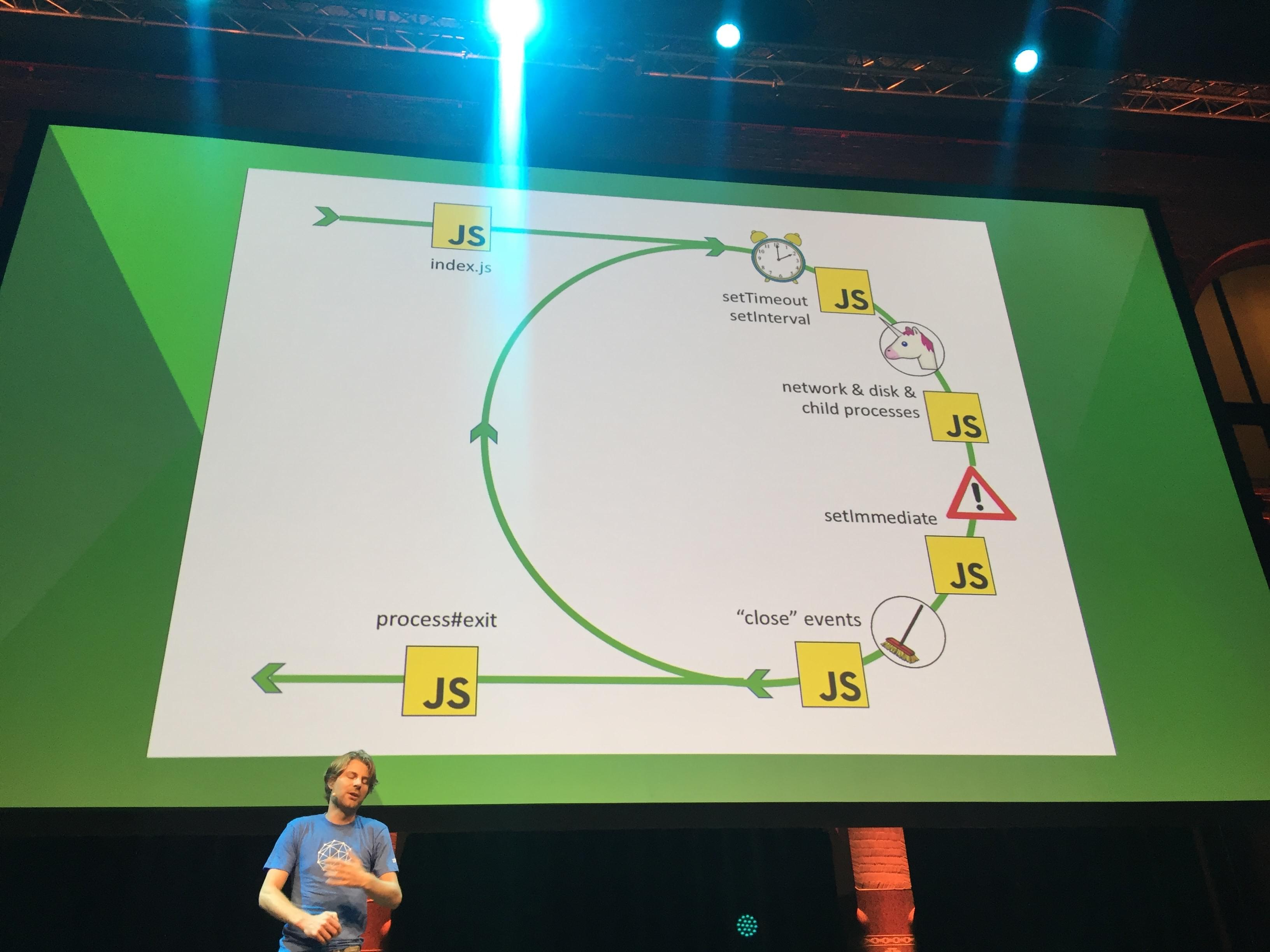 The event loop