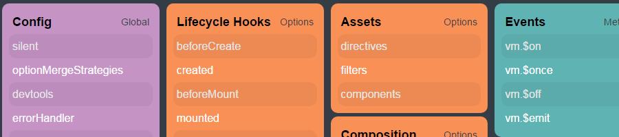 Vue.js Complete API Cheat Sheet