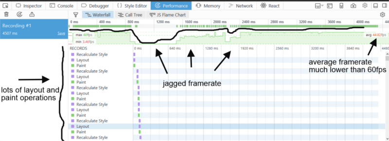 Recording of animating with margins in Firefox Performance panel of the developer tools.