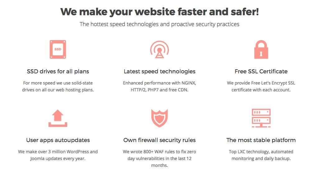 SiteGround Review: Performance