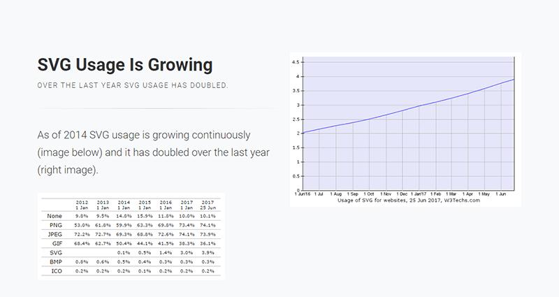 WebSlides Presentation Demo: Slide 5