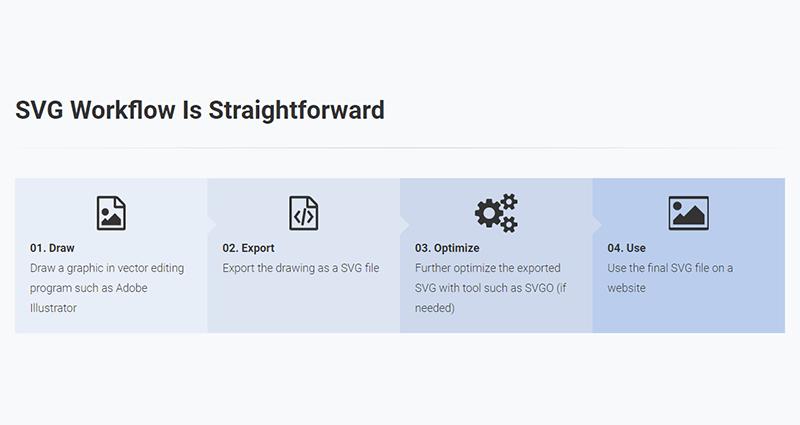 WebSlides Presentation Demo: Slide 13