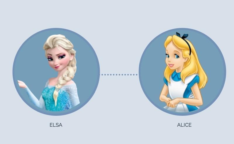 Elsa and Alice