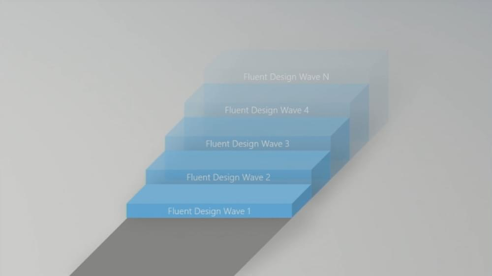 Fluent Design System Waves