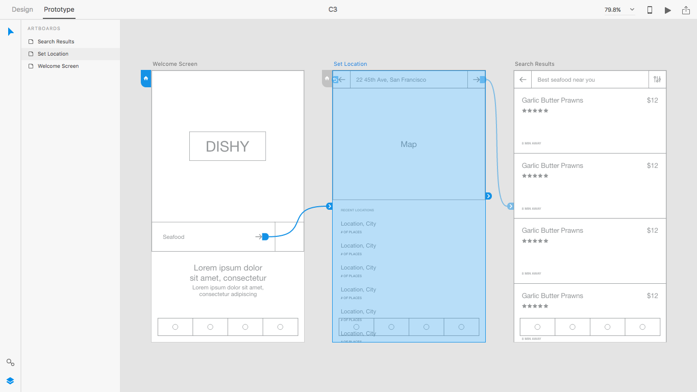 A user flow overview