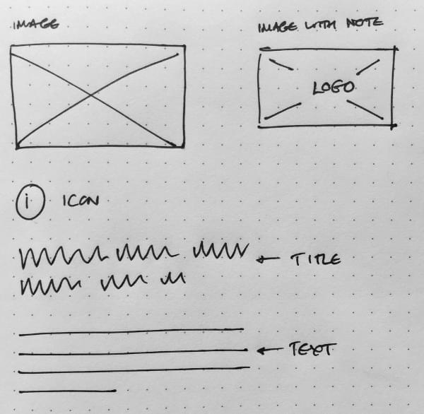 Sketching shorthand tips for paper prototypes