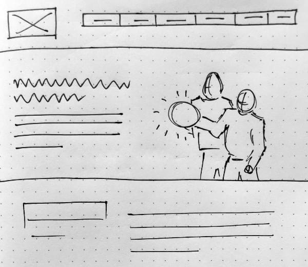 A hero image sketch showing customers using the product