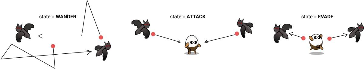 When bats attack