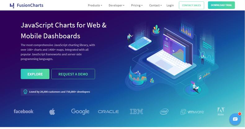 Fusioncharts - JavaScript chart libraries