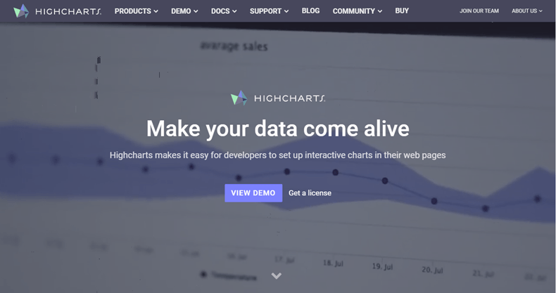 HighCharts - JavaScript chart libraries
