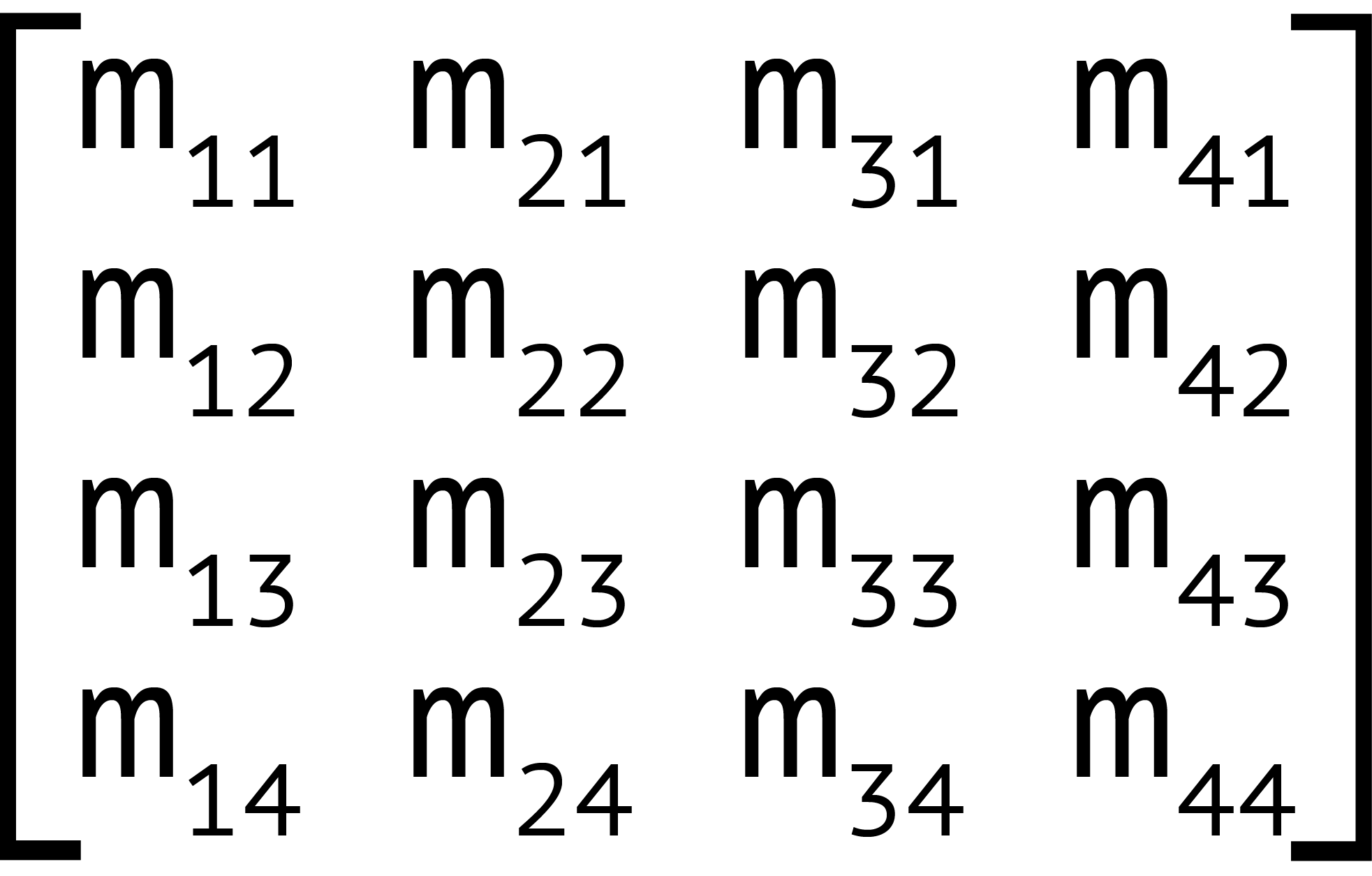 The 4×4 matrix for 3D transforms
