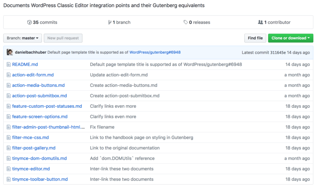 Commits to the Gutenberg Migration Project repo