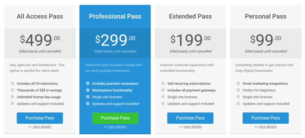 Easy Digital Downloads has a subscription model for pricing