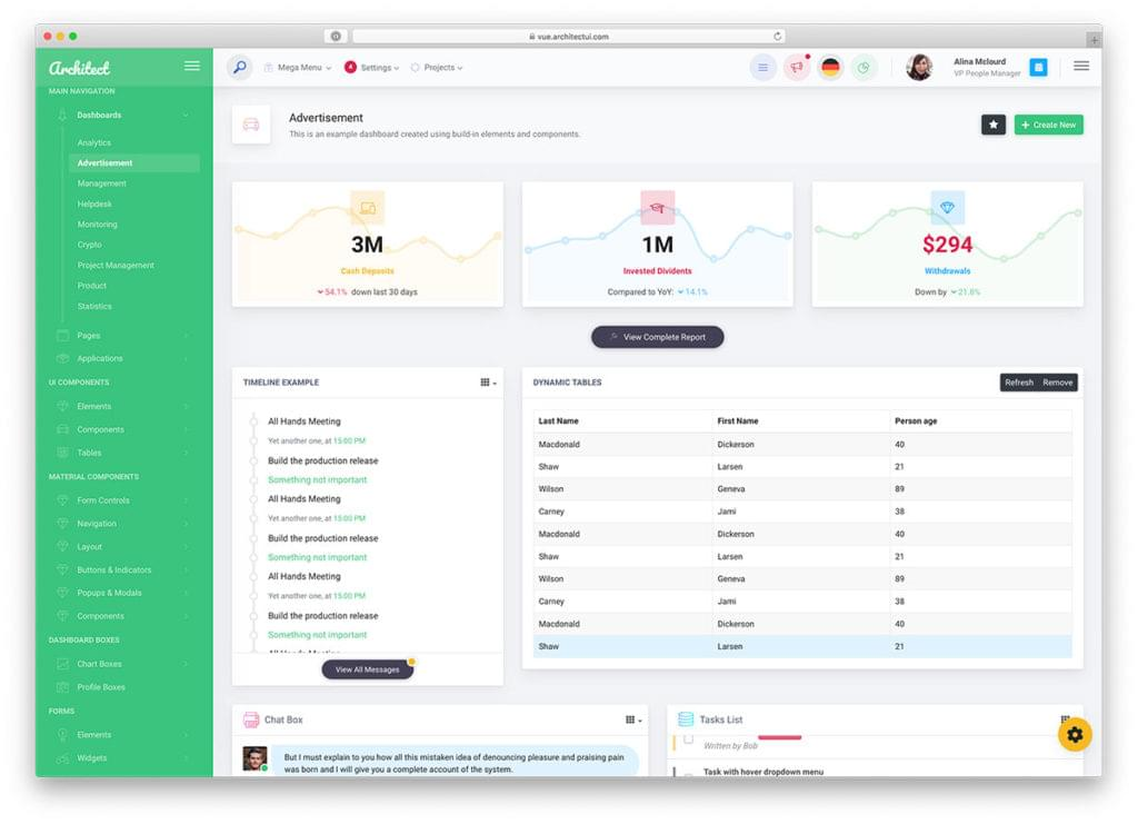 ArchitectUI Dashboard