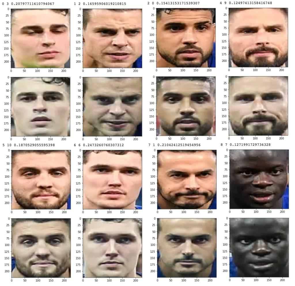 Eight Correctly Recognized Faces