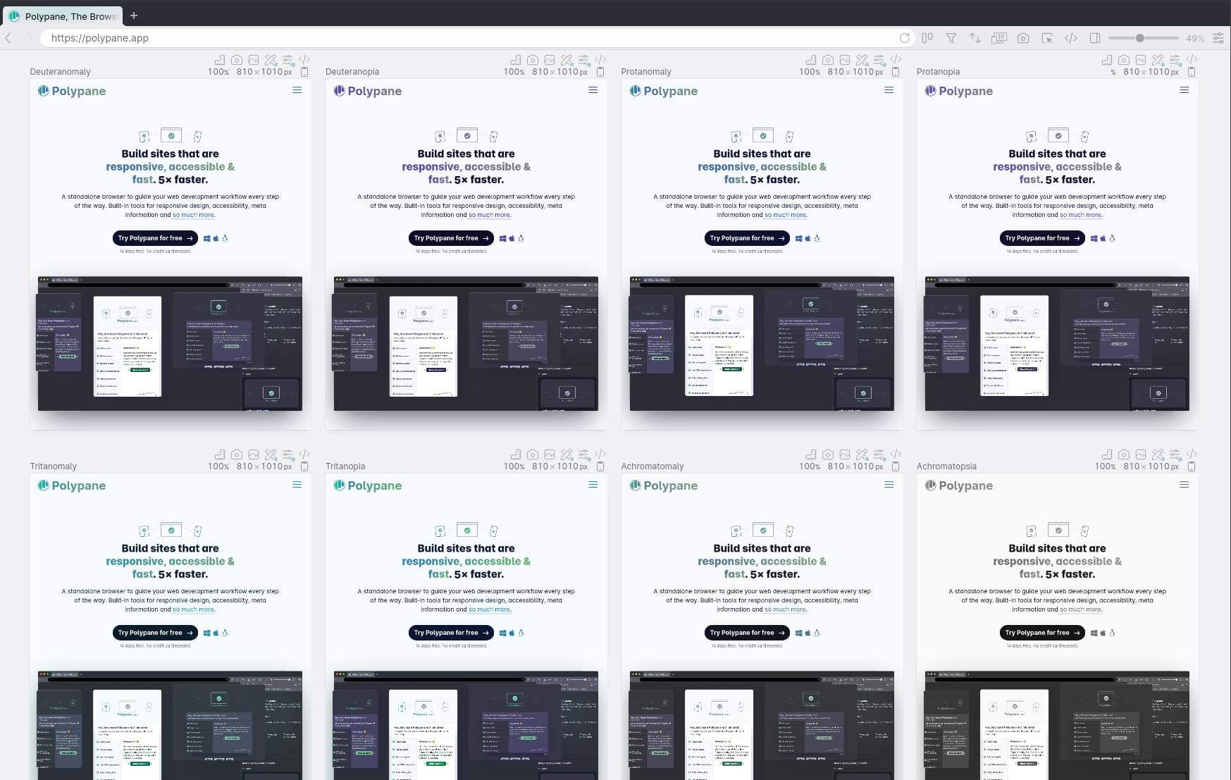 A visual showing multiple test results for a page based on impairment