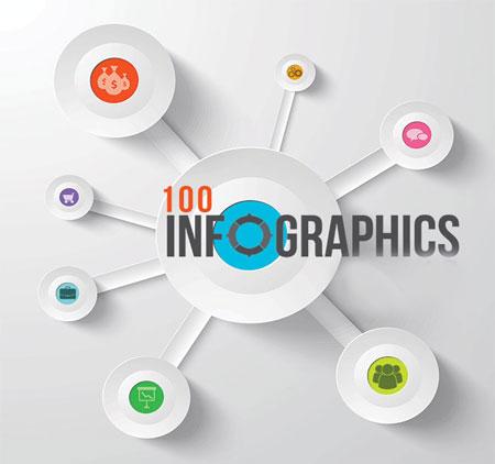 100infographics1