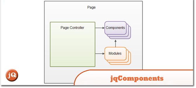 jqComponents.jpg